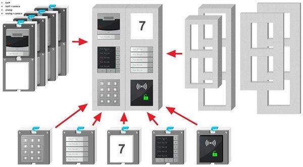 2N IP Verso Rám pro instalaci na povrch, 3 moduly