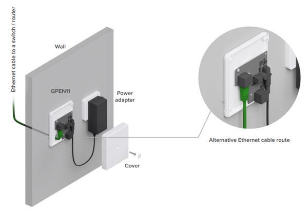 MIKROTIK - Passive PoE Gigabit injector - montovateľný na stenu -40 až +70°C (2x GLAN)