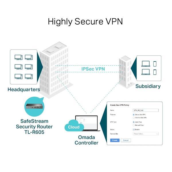 "TP-LINK ""SafeStream™ Gigabit Multi-WAN VPN Router PORT: 1× Gigabit WAN Port + 3× Gigabit WAN/LAN Ports + 1× Gigabit LAN"